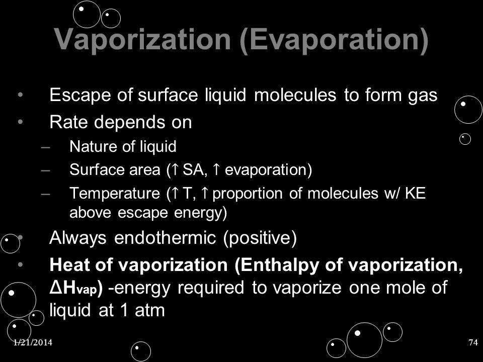 Vaporization (Evaporation)