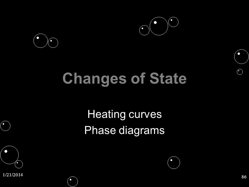 Heating curves Phase diagrams