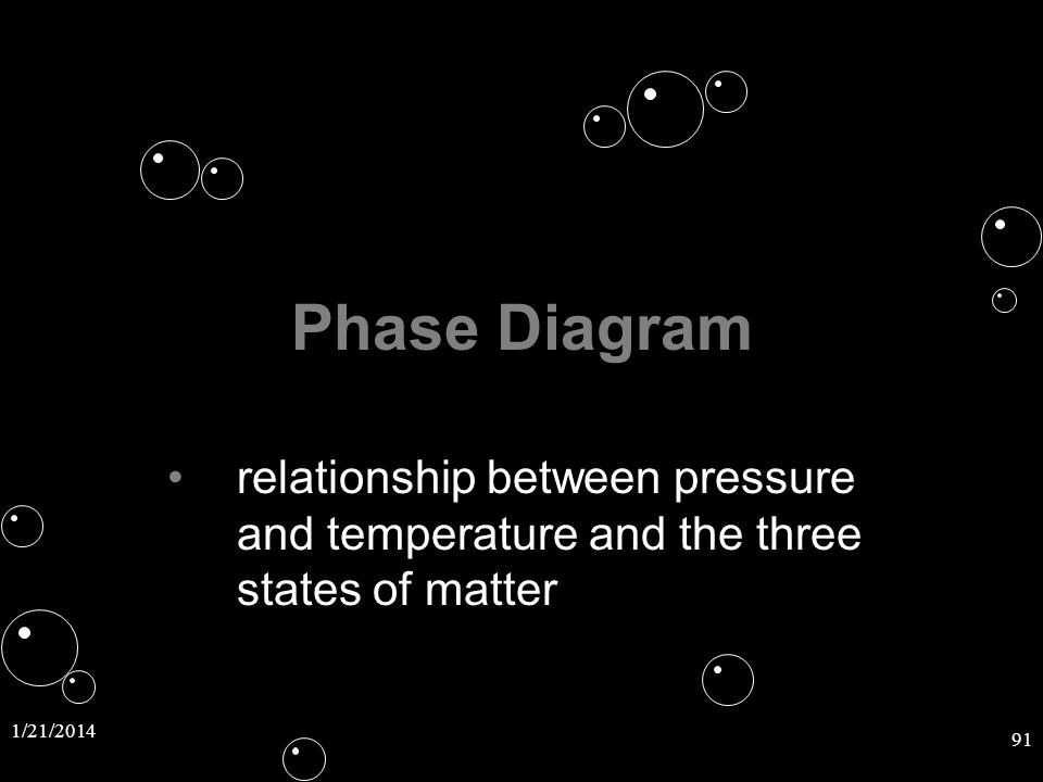 Phase Diagram relationship between pressure and temperature and the three states of matter.