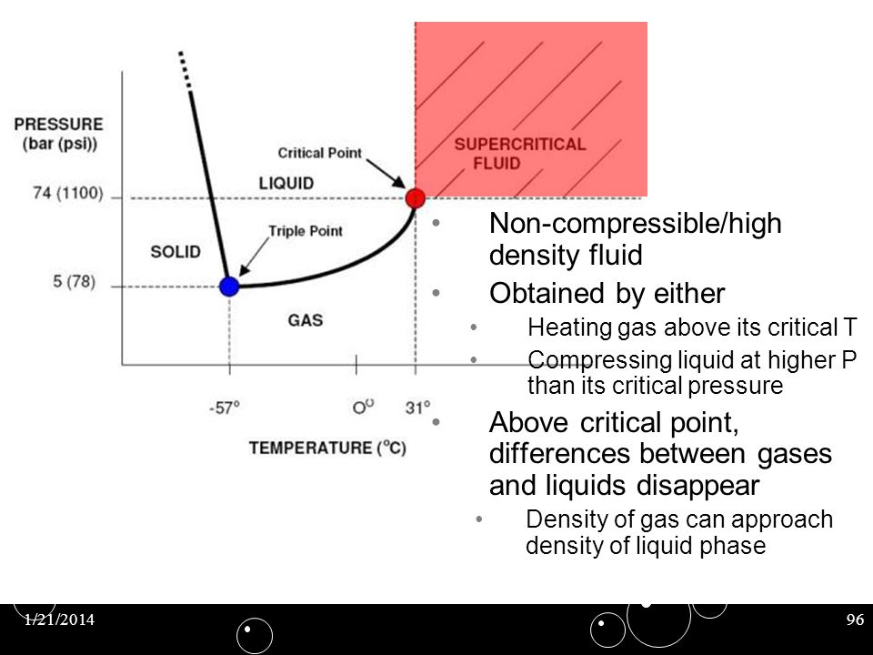Non-compressible/high density fluid Obtained by either