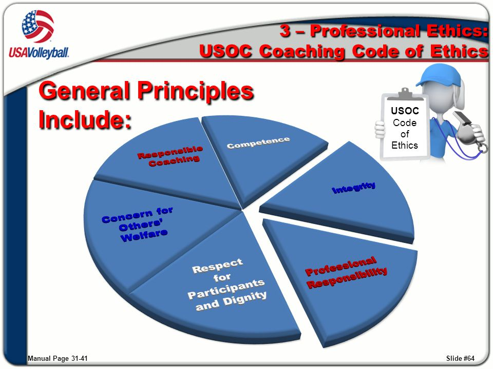 3 – Professional Ethics: USOC Coaching Code of Ethics