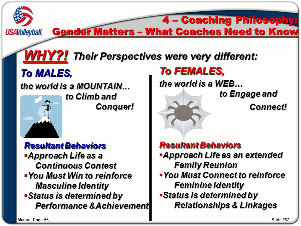 4 – Coaching Philosophy: Gender Matters – What Coaches Need to Know