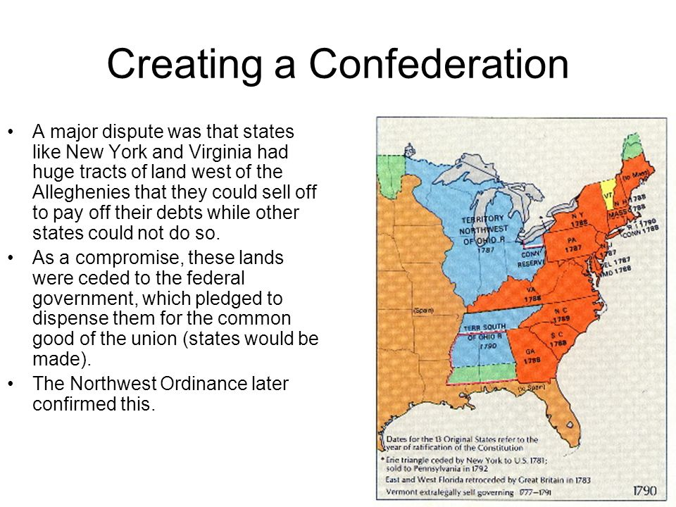 Creating a Confederation