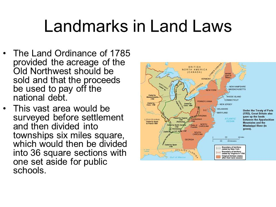 Landmarks in Land Laws