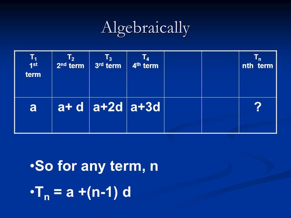 Algebraically So for any term, n Tn = a +(n-1) d a a+ d a+2d a+3d T1