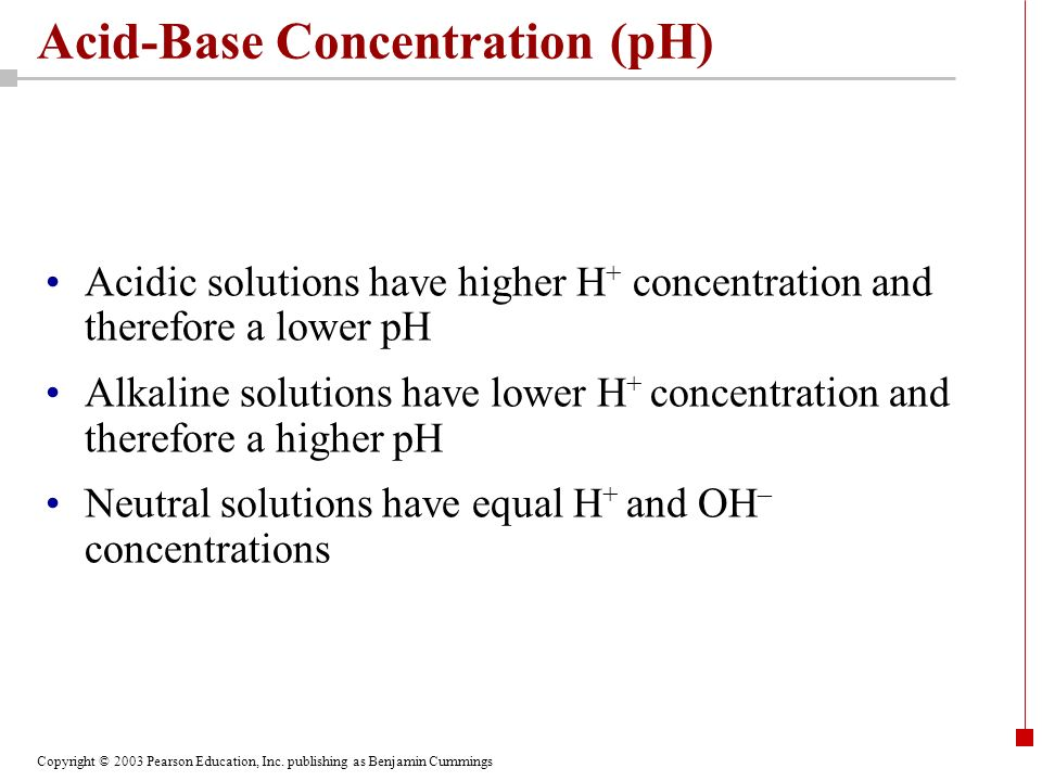 Acid-Base Concentration (pH)