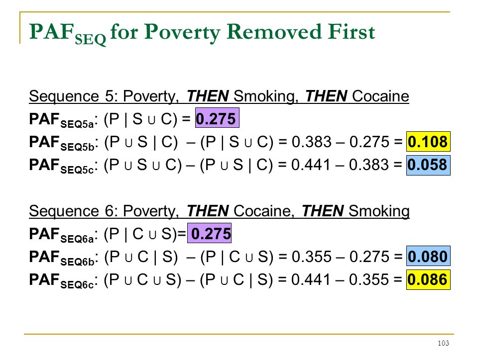 PAFSEQ for Poverty Removed First