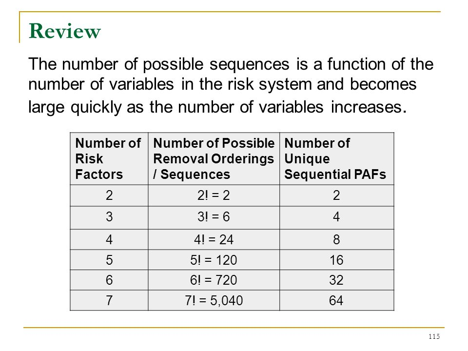 Review The number of average PAFs equals the number of variables in a risk system.