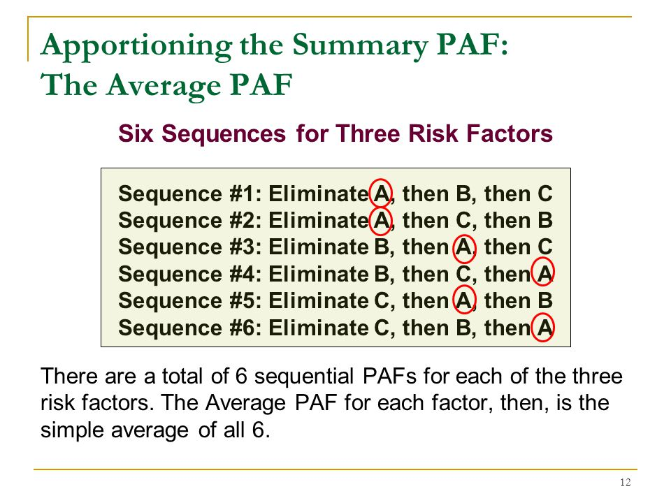 Summary PAF Apportioned into Average PAFs for Three Risk Factors