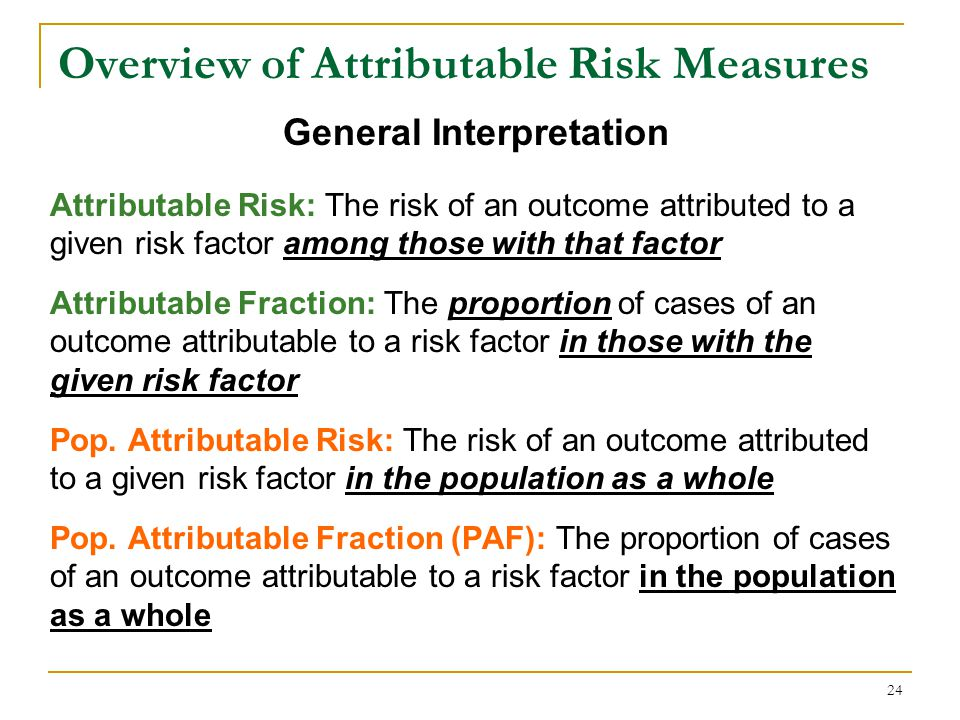 Overview of Attributable Risk Measures
