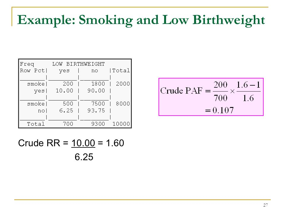 Example: Smoking and Low Birthweight Crude Association