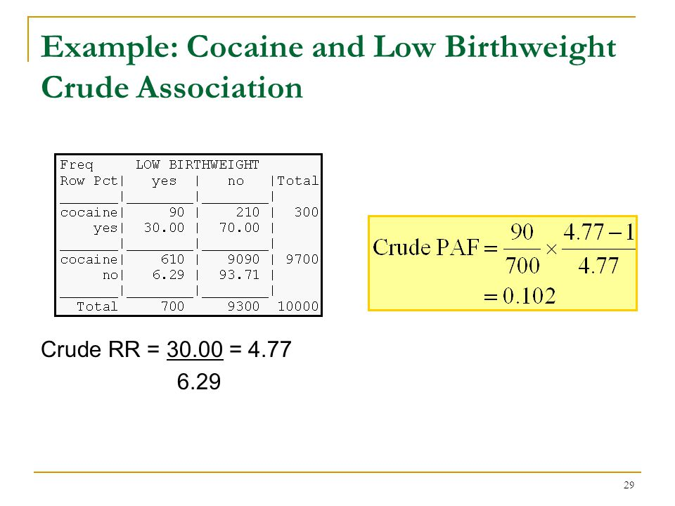 Example: Cocaine and Low Birthweight Crude Association