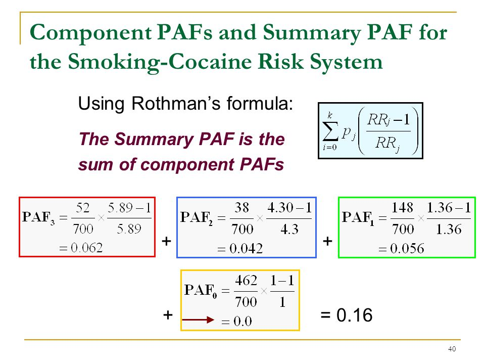 Component PAFs and Summary PAF for the Smoking-Cocaine Risk System