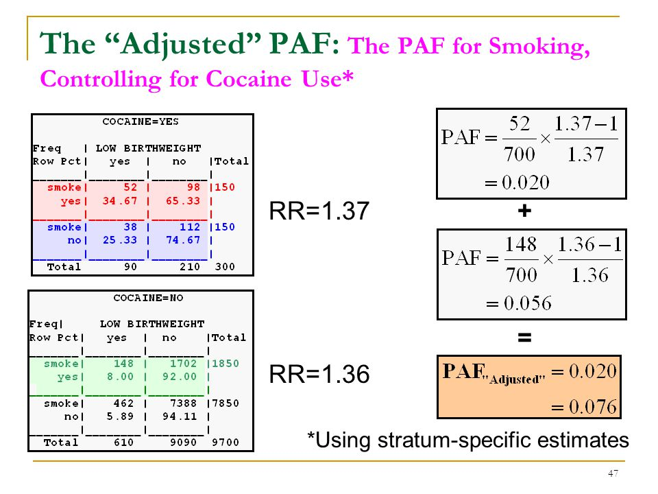 The Adjusted PAF: The PAF for Cocaine Controlling for Smoking*