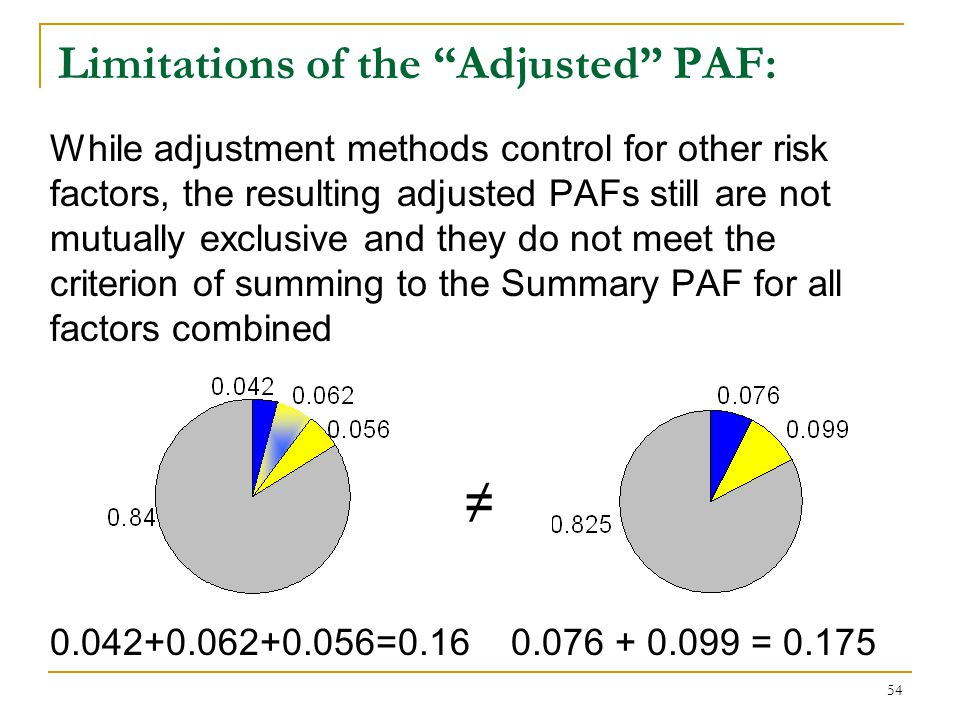 Limitations of the Adjusted PAF: