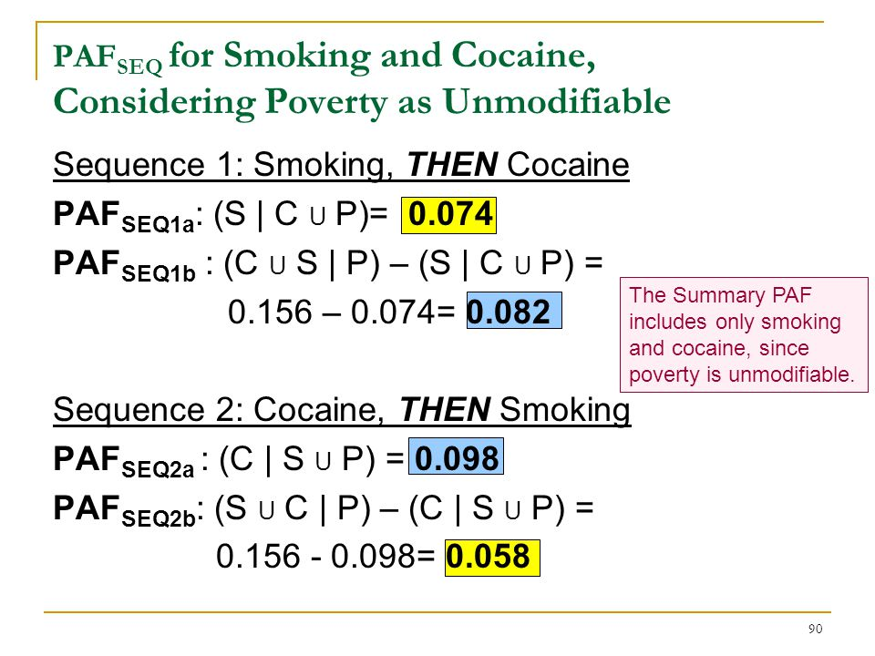 PAFSEQ for Smoking and Cocaine, Considering Poverty as Unmodifiable