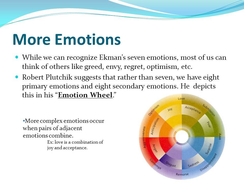 Ekman study of emotions