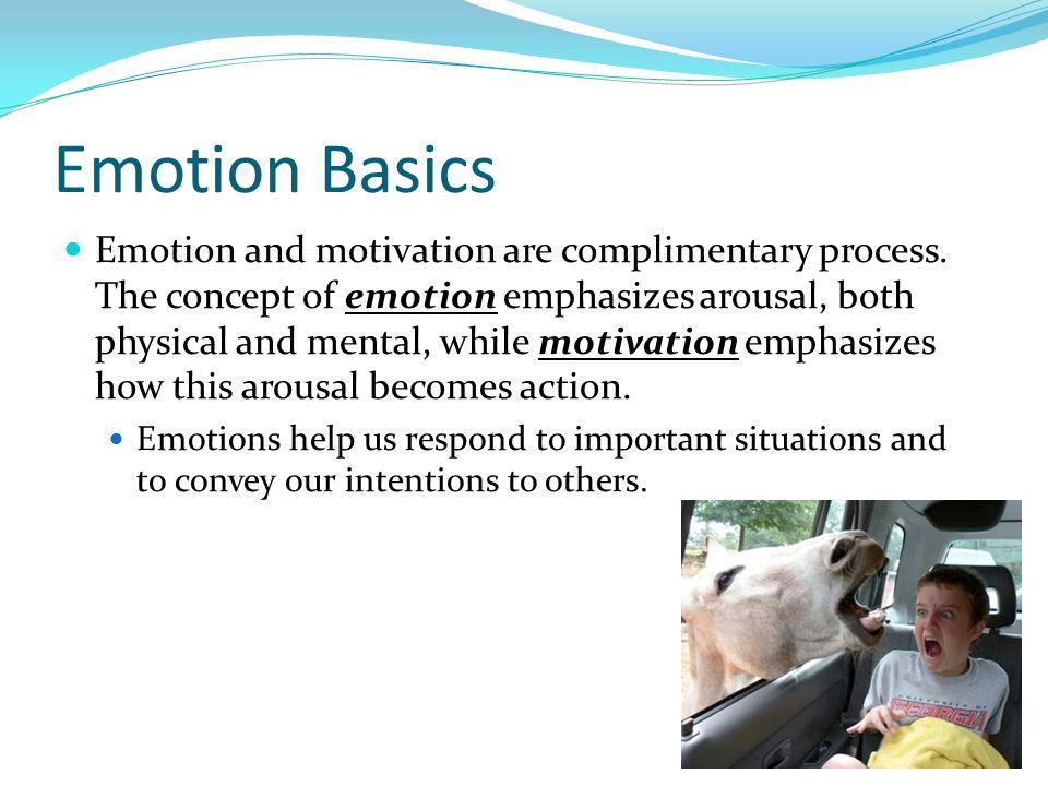 Emotion Basics