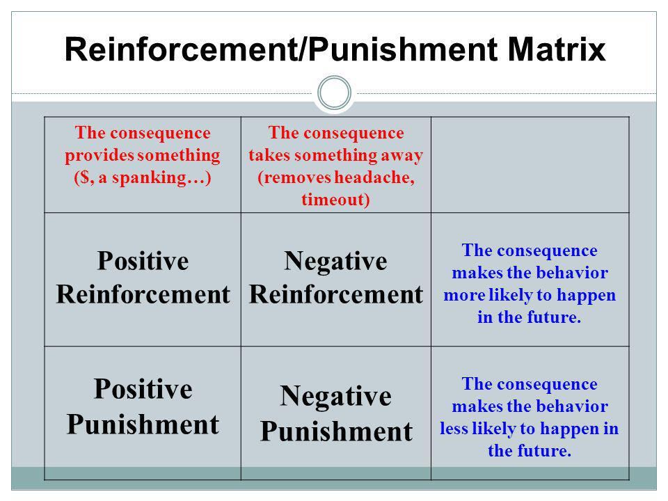 Learning Classical and Operant Conditioning Chapter 6 ...