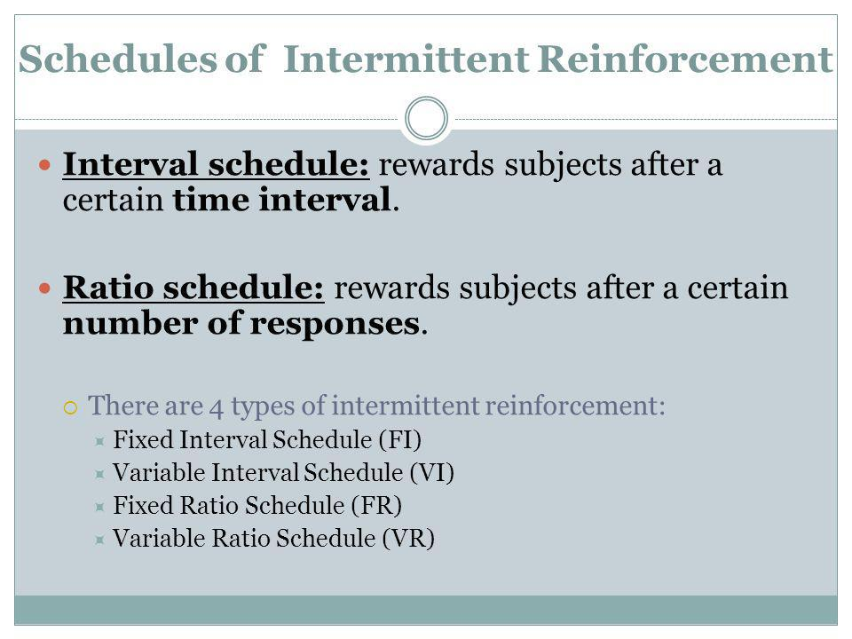 Schedules of Intermittent Reinforcement