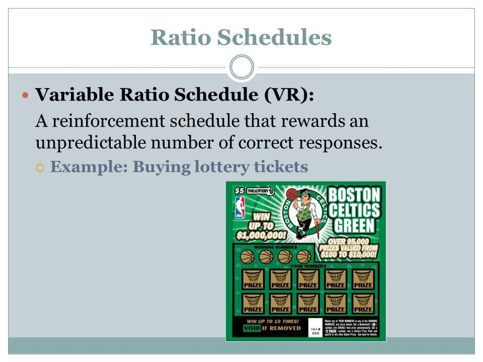 Ratio Schedules Variable Ratio Schedule (VR):