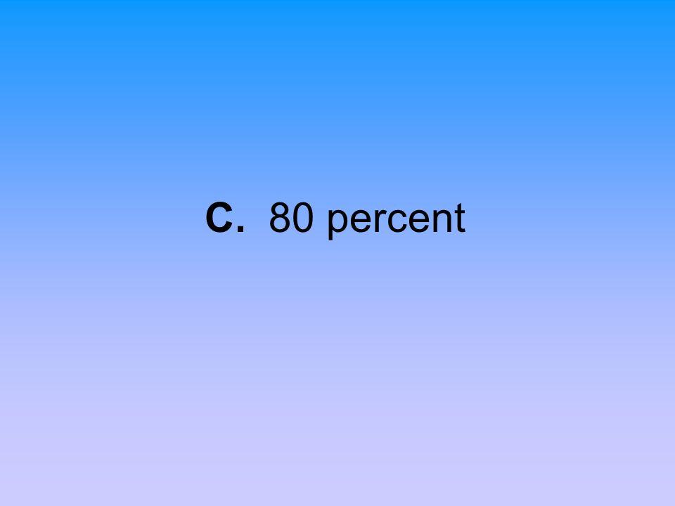 C. 80 percent