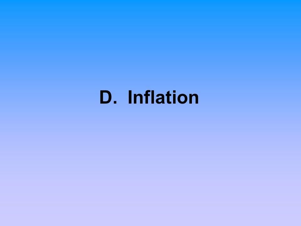 D. Inflation