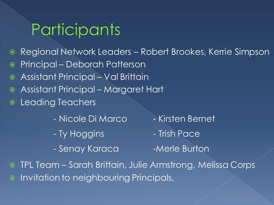Participants Regional Network Leaders – Robert Brookes, Kerrie Simpson