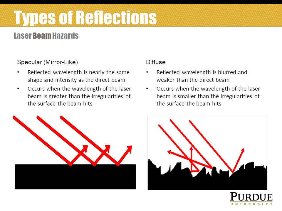 Types of Reflections Laser Beam Hazards Specular (Mirror-Like) Diffuse