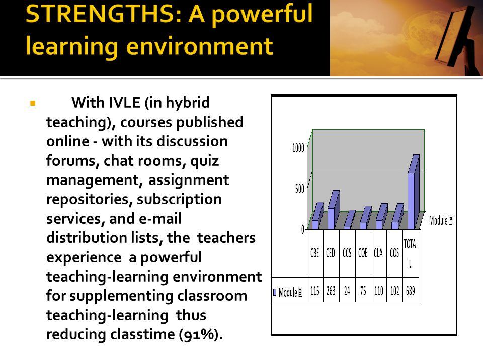 STRENGTHS: A powerful learning environment