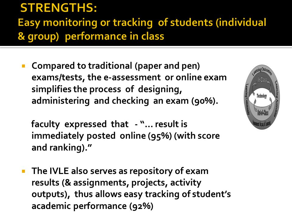 . STRENGTHS: Easy monitoring or tracking of students (individual & group) performance in class