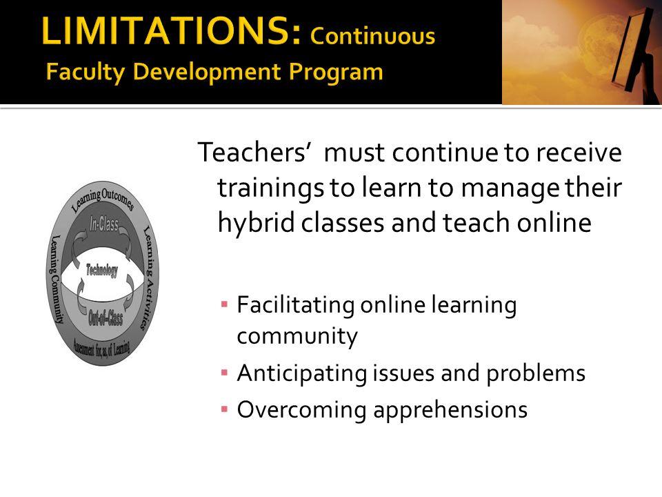 LIMITATIONS: Continuous Faculty Development Program