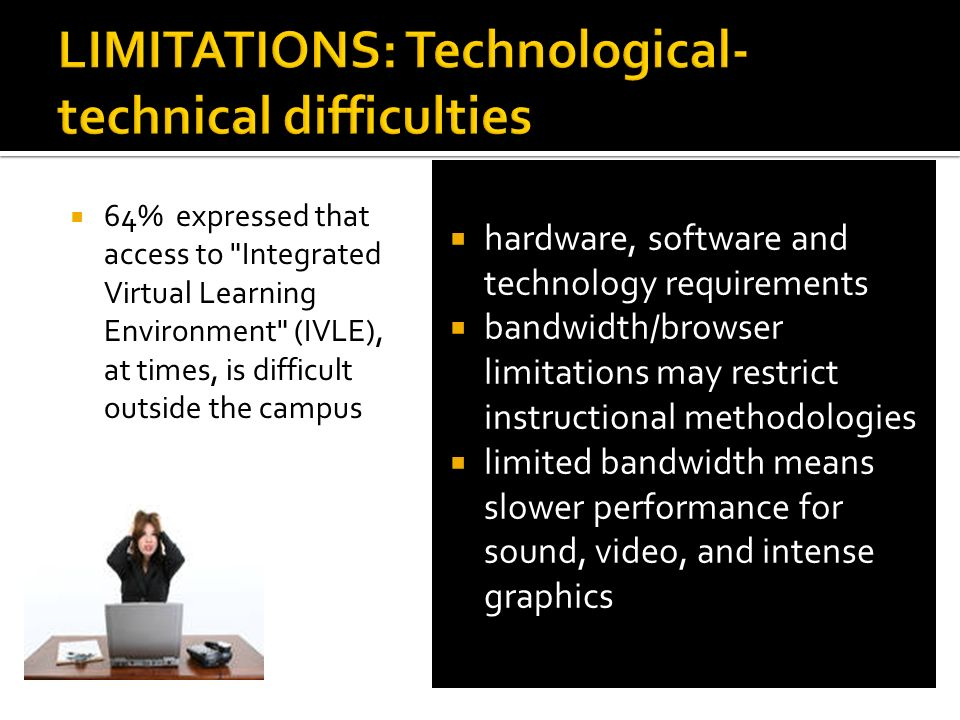 LIMITATIONS: Technological-technical difficulties
