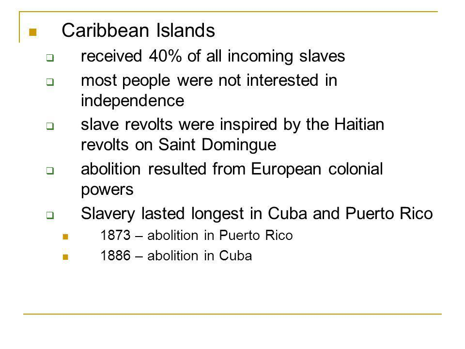 Caribbean Islands received 40% of all incoming slaves