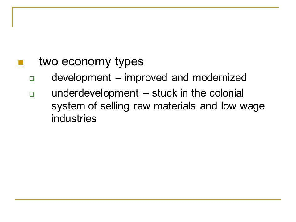two economy types development – improved and modernized