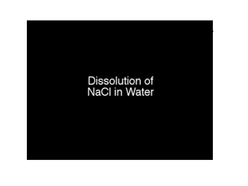 Dissolution of NaCl in Water