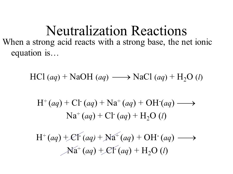 Write A Balanced Chemical Equation For Dissolution Of Naoh