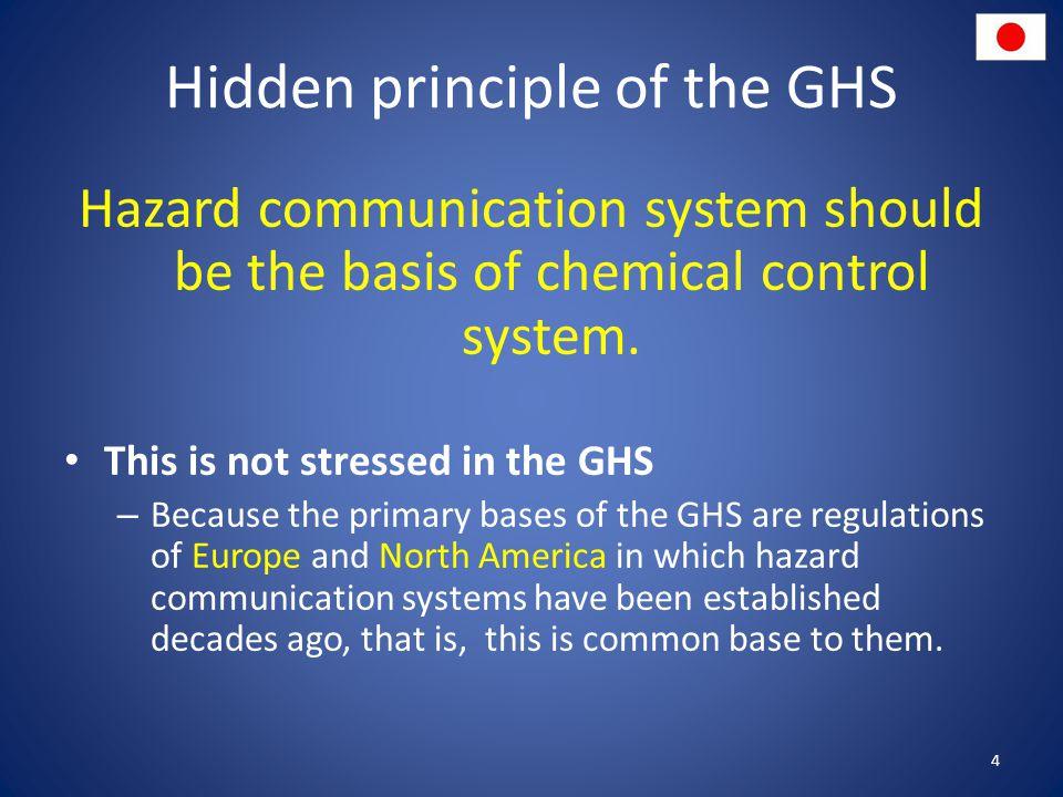Hidden principle of the GHS