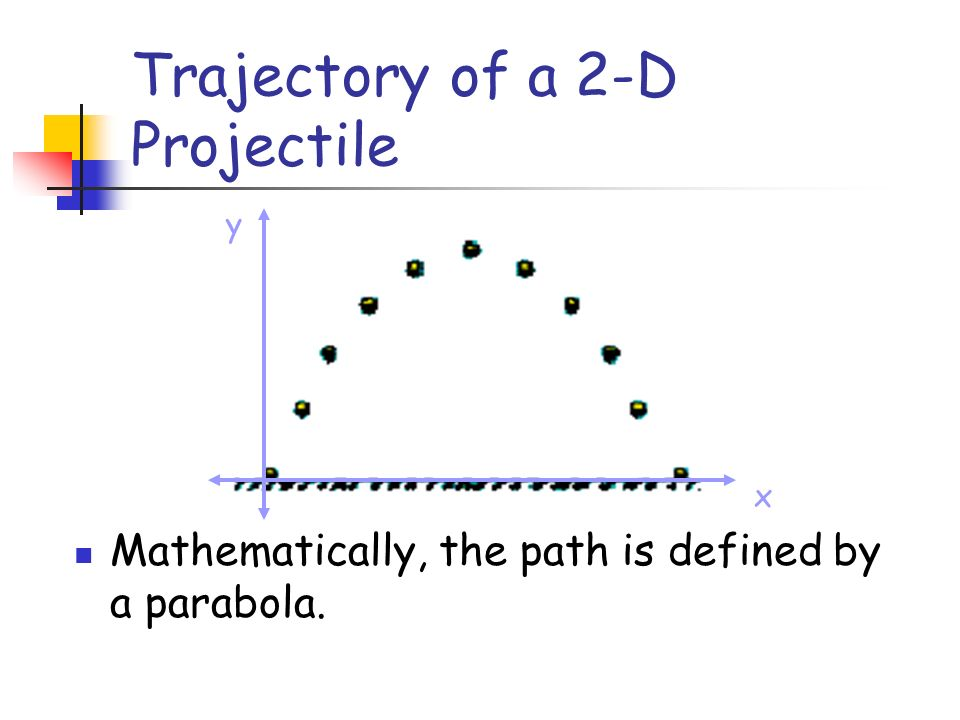 Trajectory of a 2-D Projectile