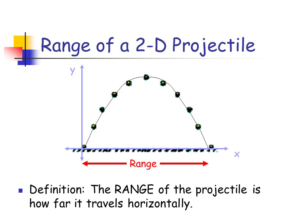 Range of a 2-D Projectile