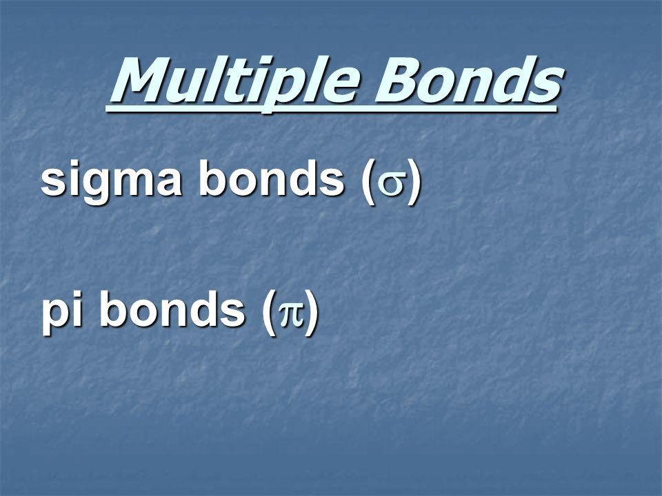Multiple Bonds sigma bonds () pi bonds ()
