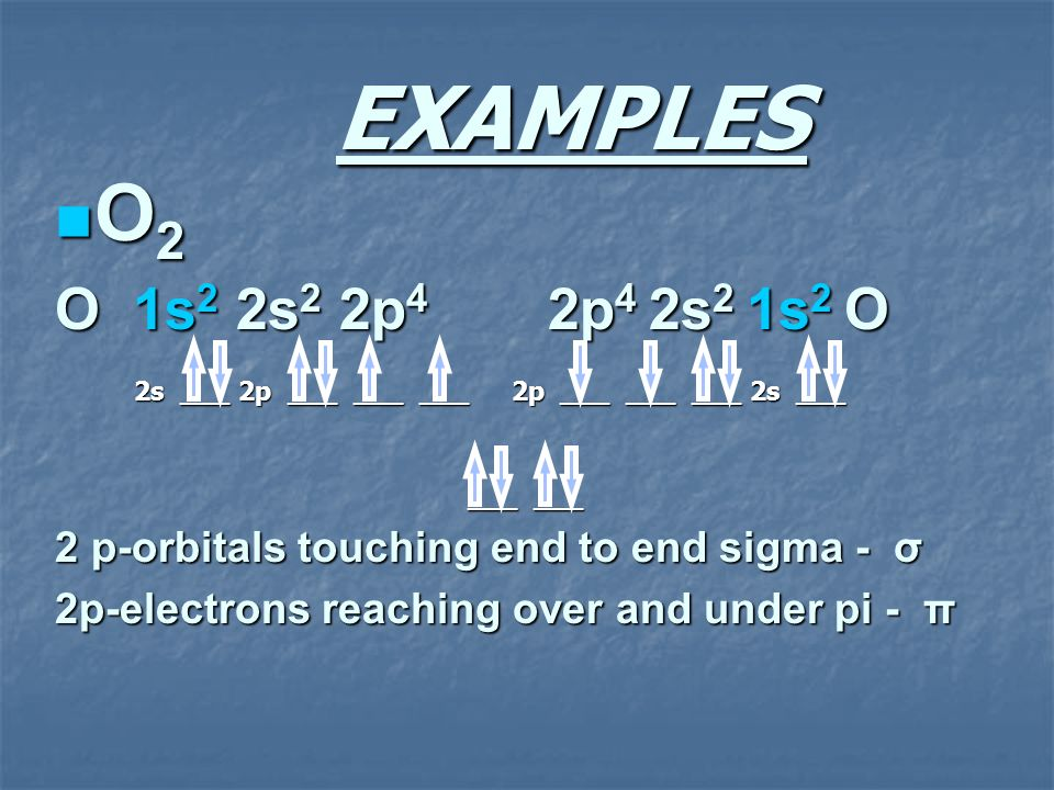 EXAMPLES O2 2 p-orbitals touching end to end sigma - σ