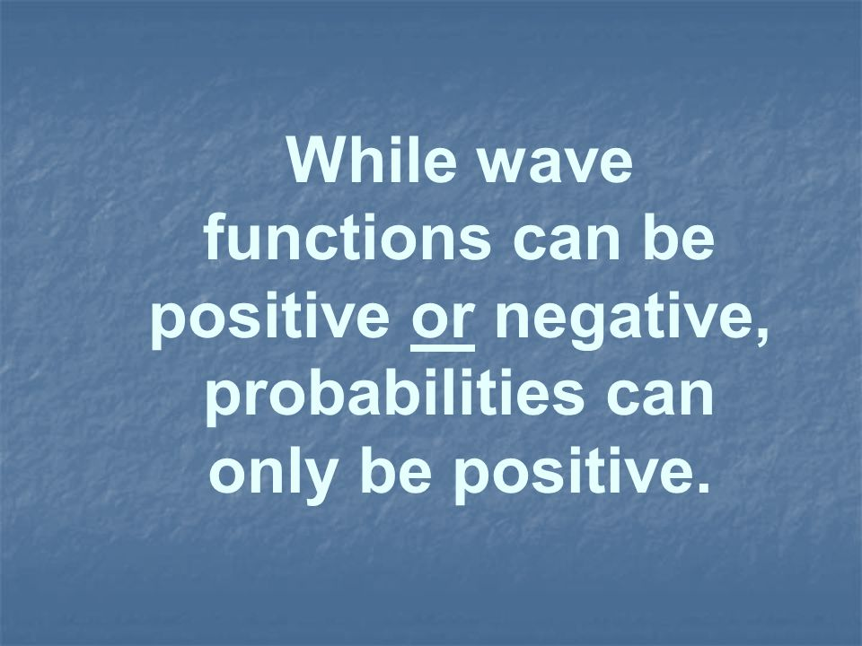 While wave functions can be positive or negative, probabilities can only be positive.