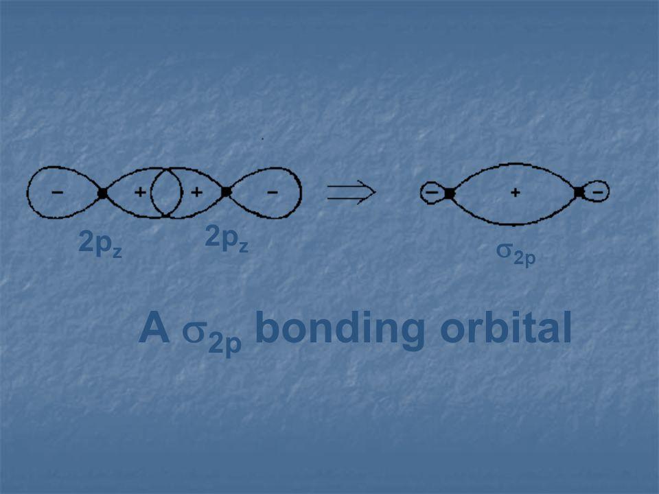 2pz s2p A s2p bonding orbital