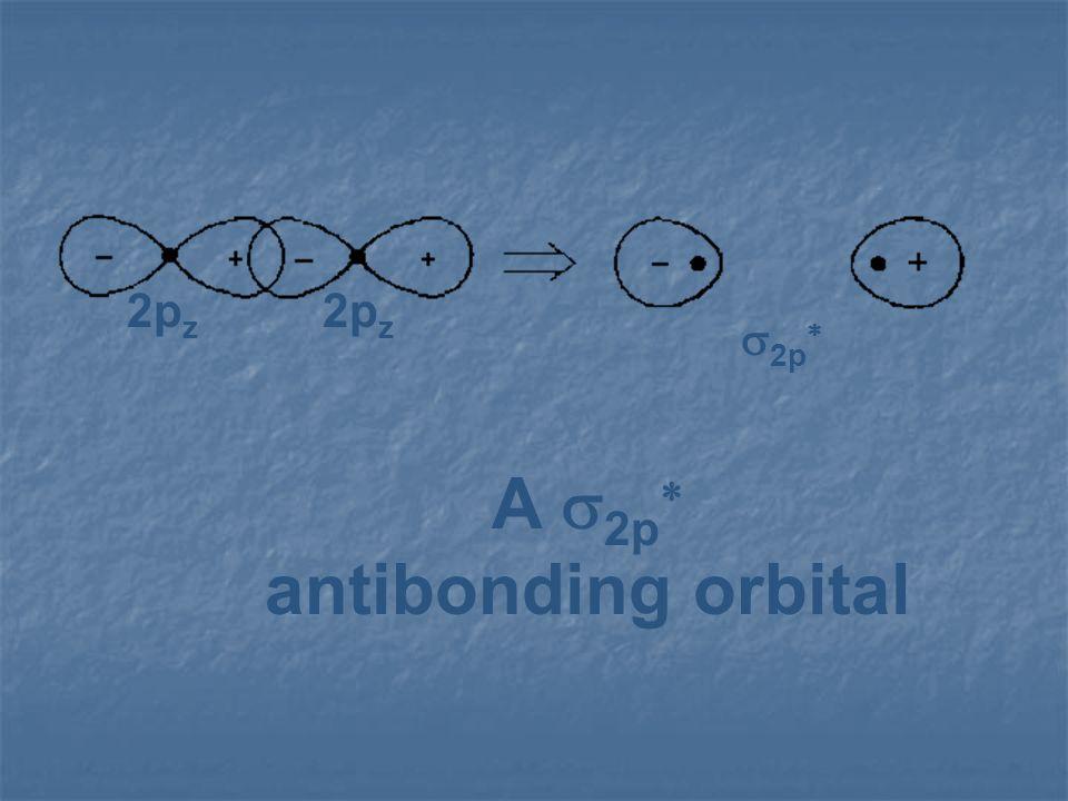 2pz s2p* A s2p* antibonding orbital