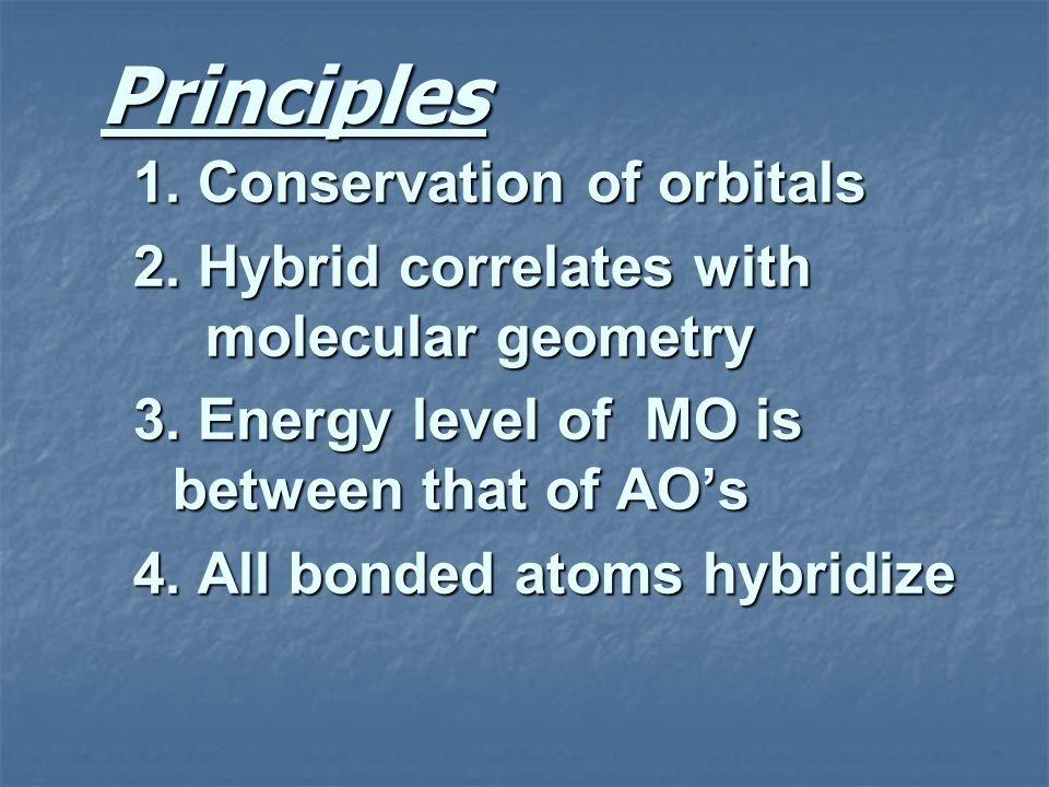 Principles 1. Conservation of orbitals