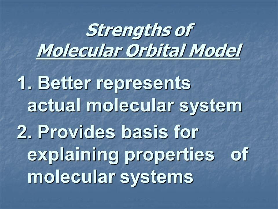 Strengths of Molecular Orbital Model