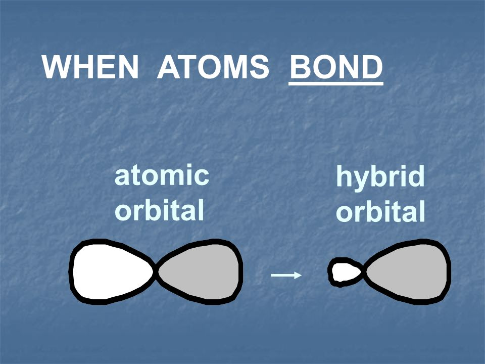 WHEN ATOMS BOND atomic orbital hybrid orbital