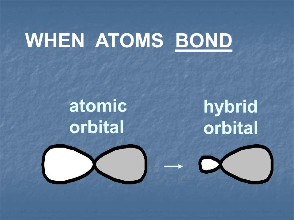 WHEN ATOMS BOND atomic orbital hybrid orbital