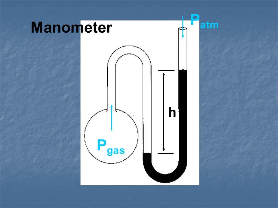 Patm Manometer h Pgas